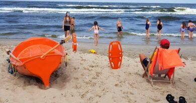 Bezpieczeństwo na plażach